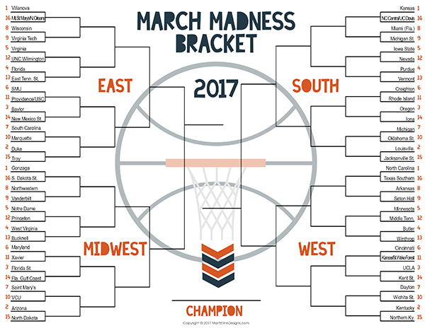 Image Result For Ncaa Bracket Predictions