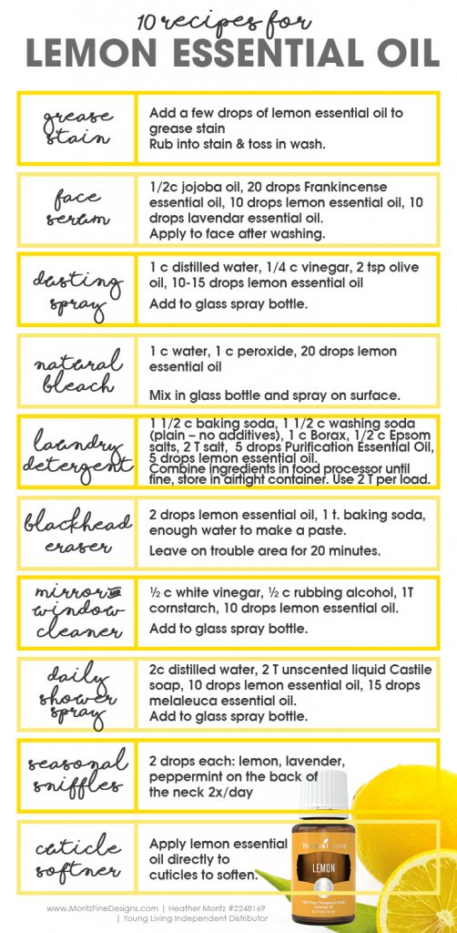 lemon essential oil recipes | easy tips to use lemon essential oil | chemical free living | free printable