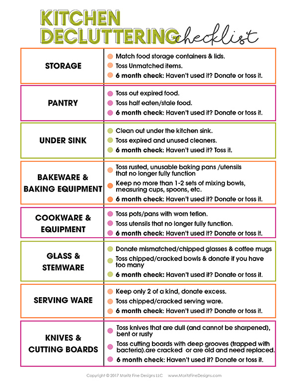 Kitchen decluttering tips free printable checklist What month is spring cleaning
