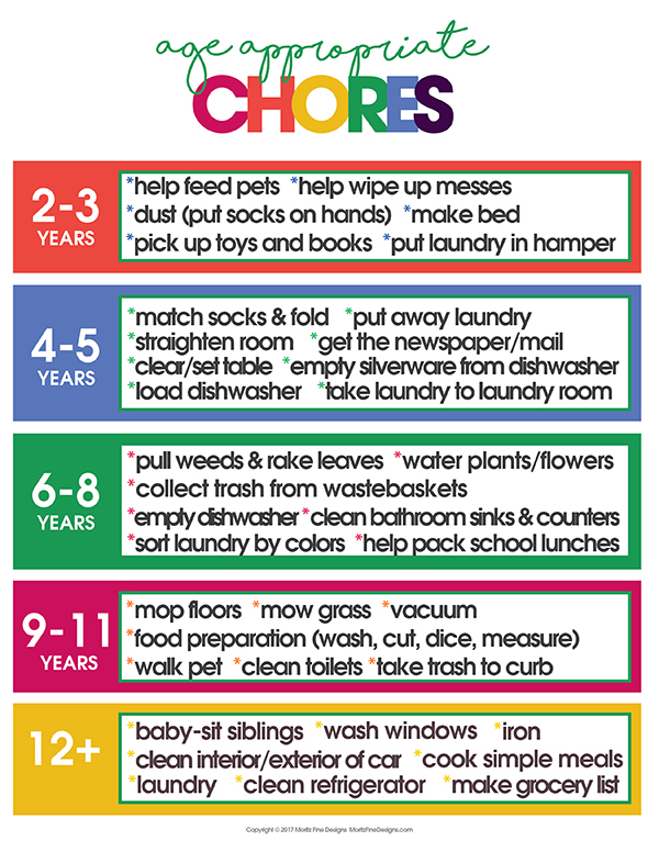 Instant Gratification Chore Charts | free printable chore chart | list chores by age for kids | how to manage kid chores