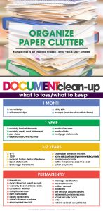 Organize Paper Clutter in 5 Simple Steps   Free Toss & Keep Printable   Home Organization   Clean up your junk