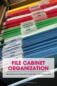 file cabinet organization tips & ideas | free printable labels | end the paper clutter mess | organizing paperwork made easy